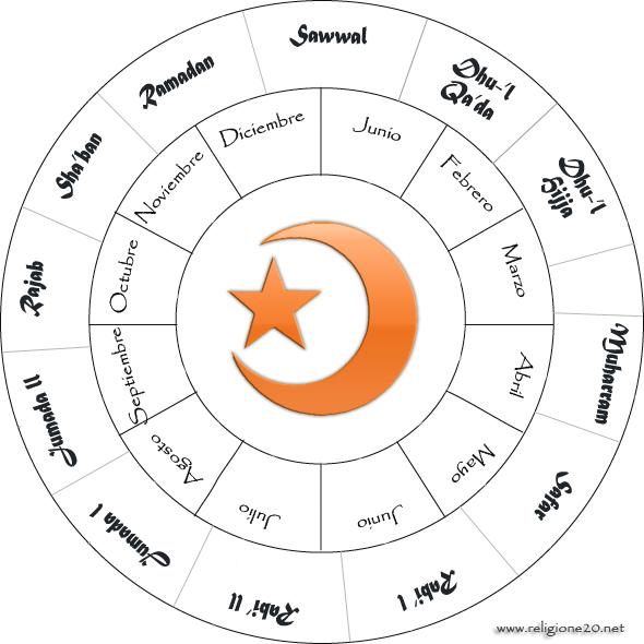 Md21011 licensed for non commercial use only el tiempo for Calendario lunar hoy